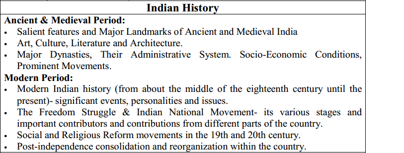 history syllabus for ias