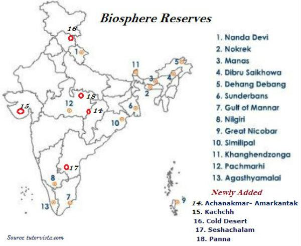 india_biosphere_reserve