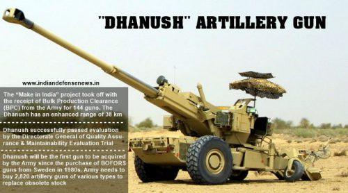 Dhanush Gun