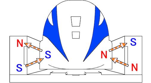 Maglev 1Principle