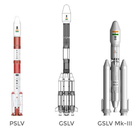 GSLV-PSLV