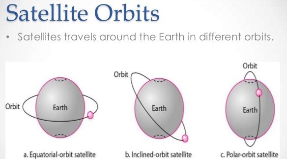 satellite-system