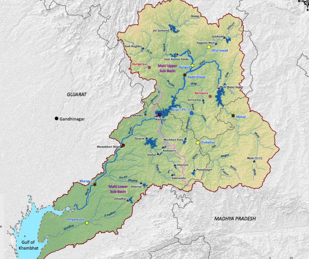 Mahi basin