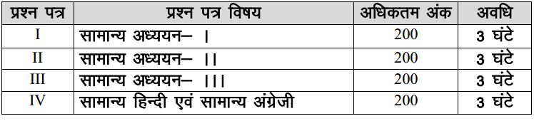 RAS 2016.Hindi