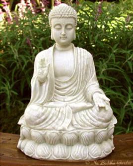 Buddha Mudra & Gestures Meaning