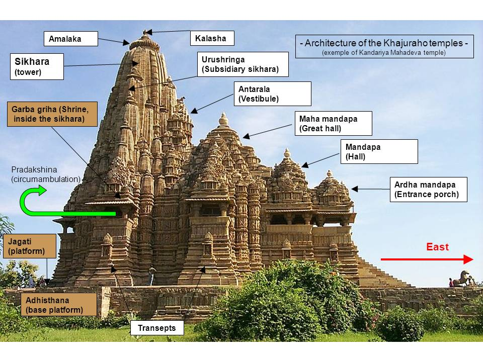 architecture_of_the_khajuraho_temples