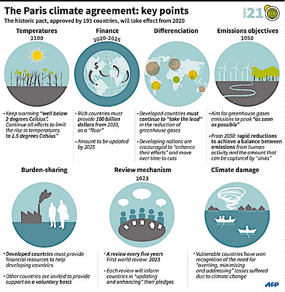 climate-agreement