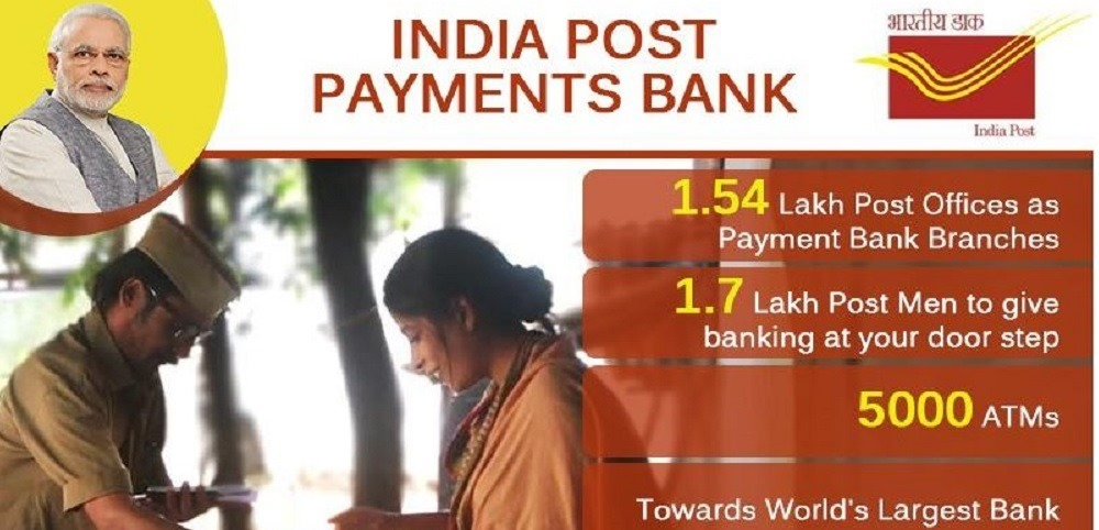 India Post Payments Bank Incorporated