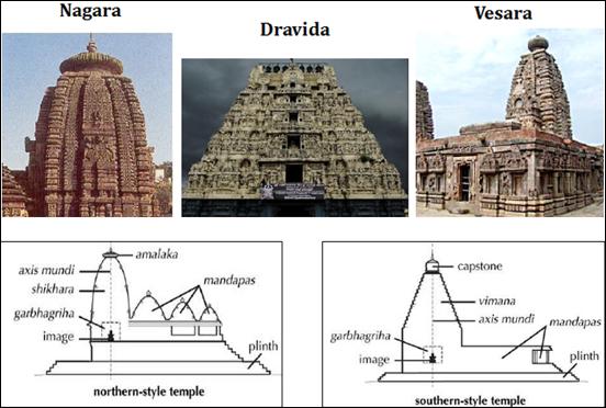 nagara-dravida-vesara