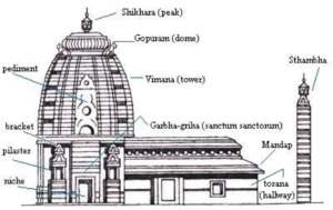 structural-temple