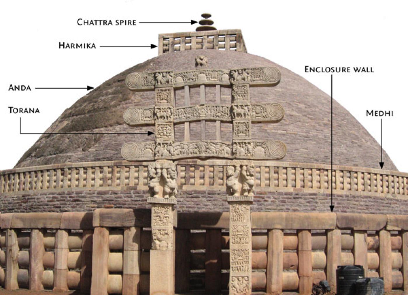 Buddhist Architecture of India
