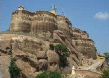 Sikar: History, Geography, Places to See