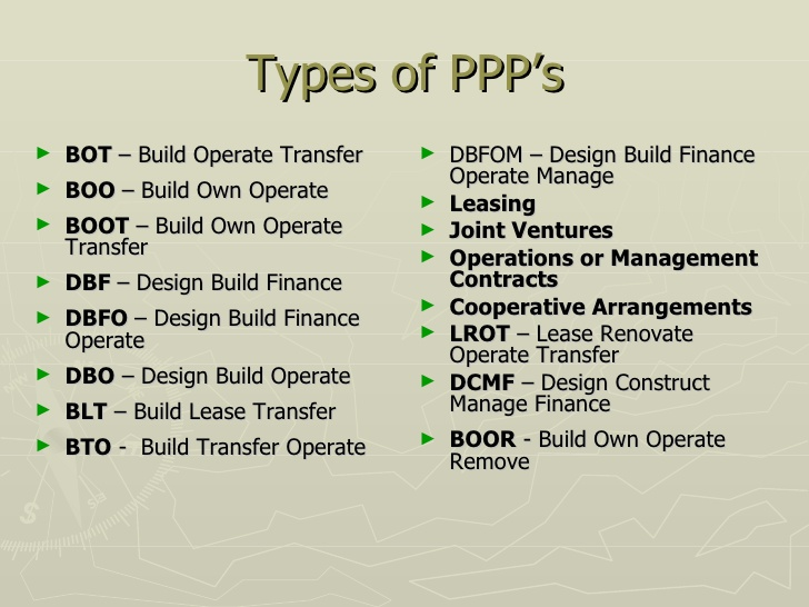 ppp-models in India