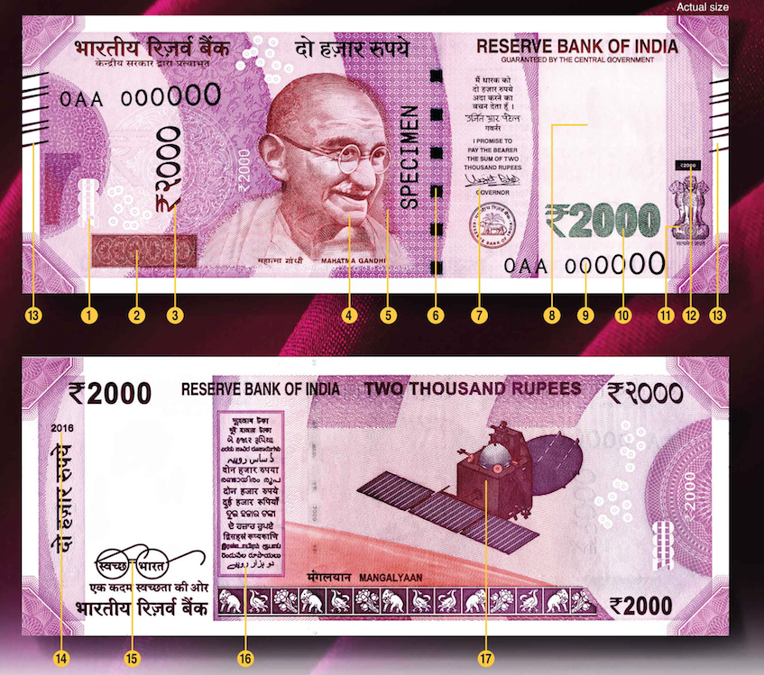 New Currency Design India