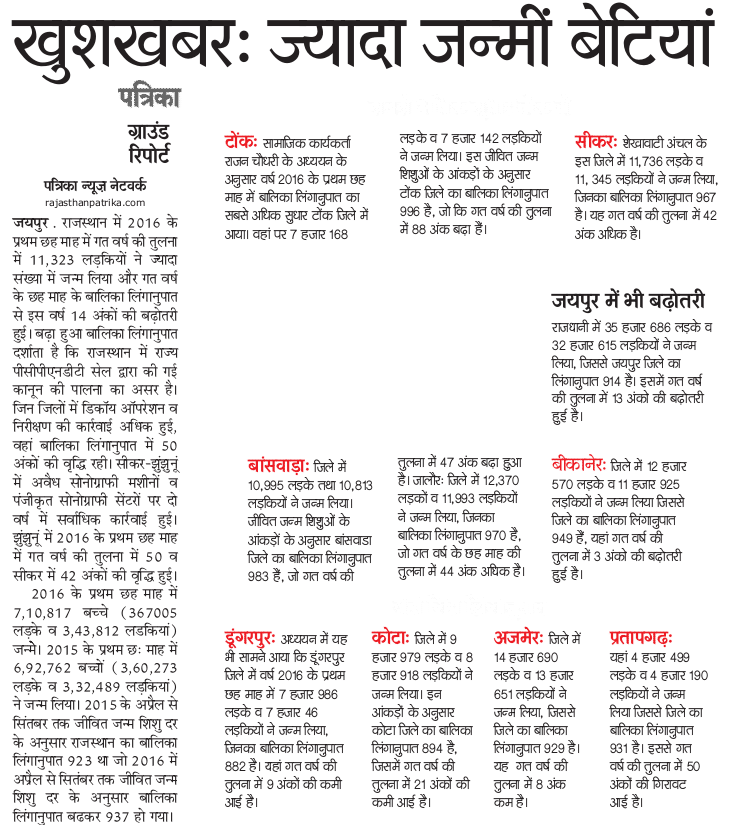 Source Rajasthan Patrika