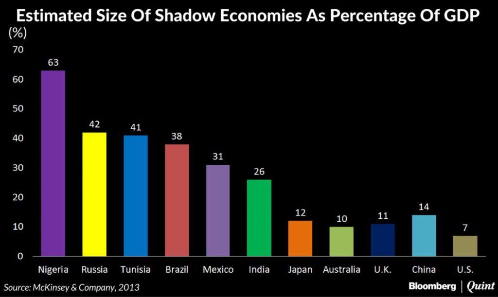 black-economy