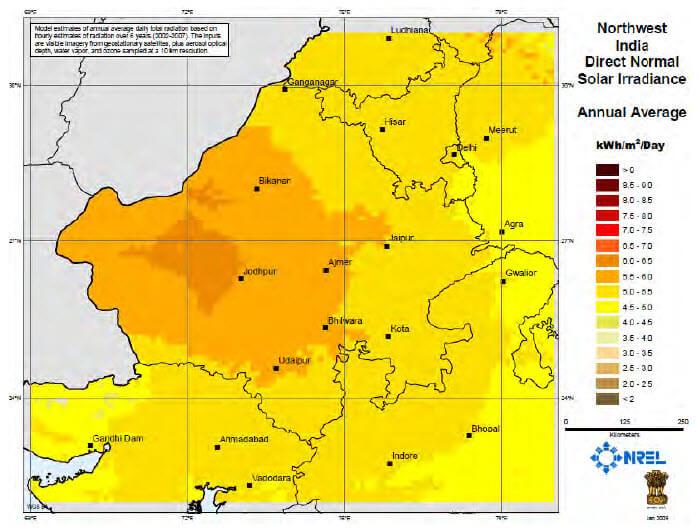 Sunshine Availability & Solar Radiation in Rajasthan