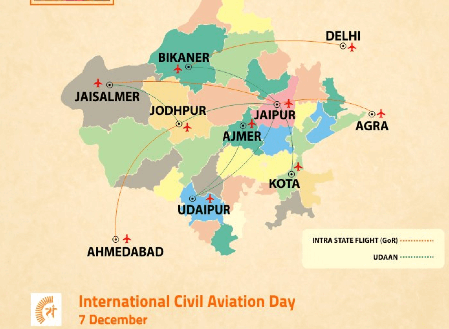 Airports and Air Transport in Rajasthan