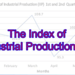 Index of Industrial Production (IIP) of Rajasthan