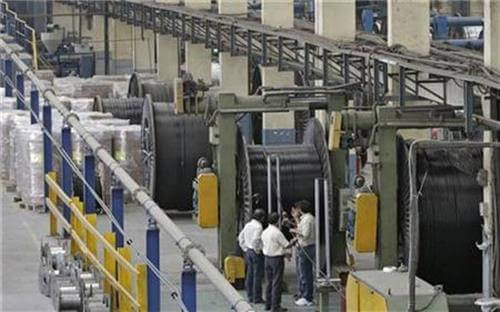 Industrial profile of Rajasthan