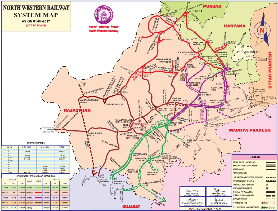Railway Network of Rajasthan