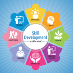 Skill Development in Rajasthan
