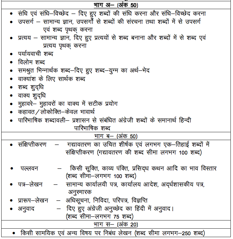 RAS 2018 Mains Hindi Exam Syllabus
