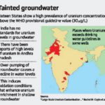 Uranium Contamination in Rajatshan