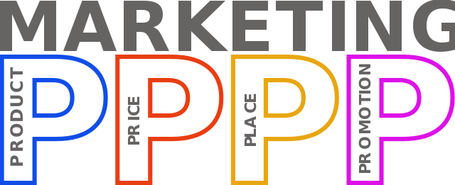 Marketing: Concepts, Functions, Philosophies and Mix -4P