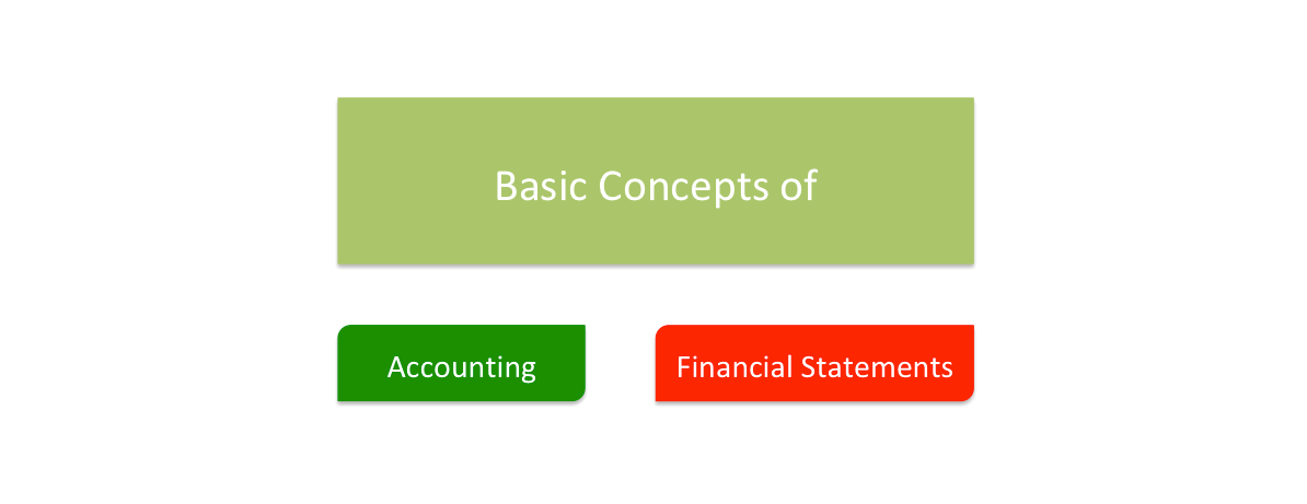 Basic Concepts of Accounting and Financial Statement