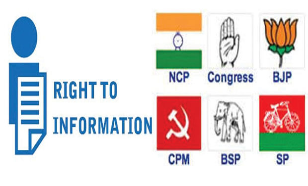 RTI and Political Parties