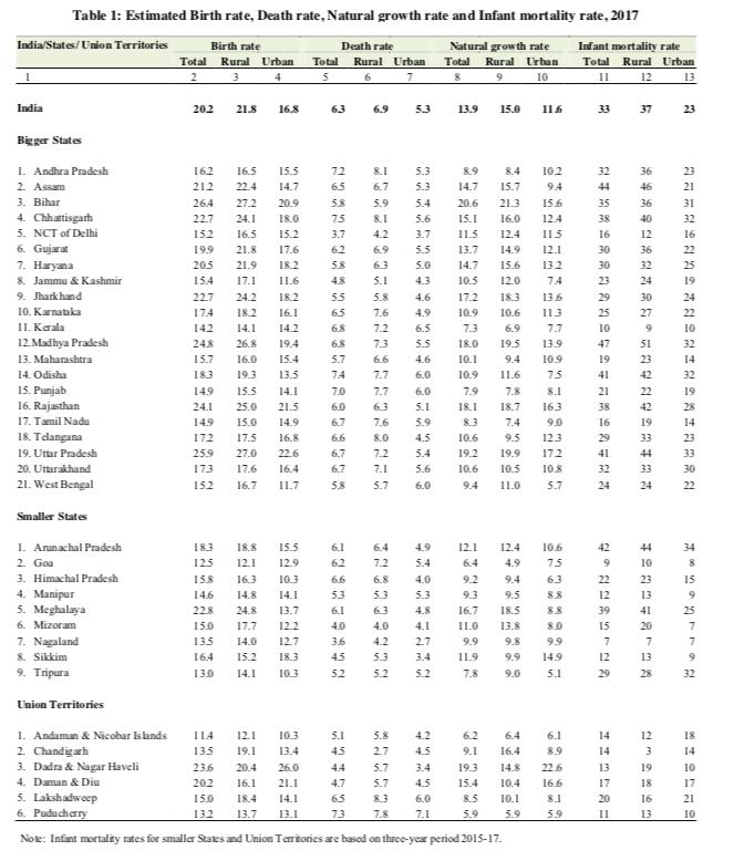 SRS Bulletin May 2019 data Sheet