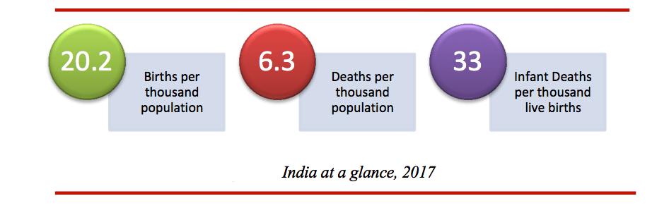 SRS Bulletin May 2019, India, Rajasthan