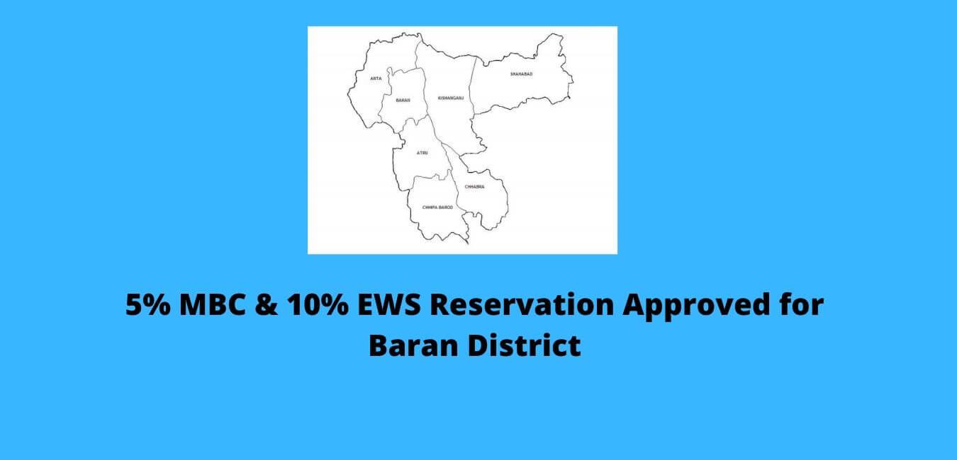 5percent MBC 10 percent EWS reservation for baran (1)