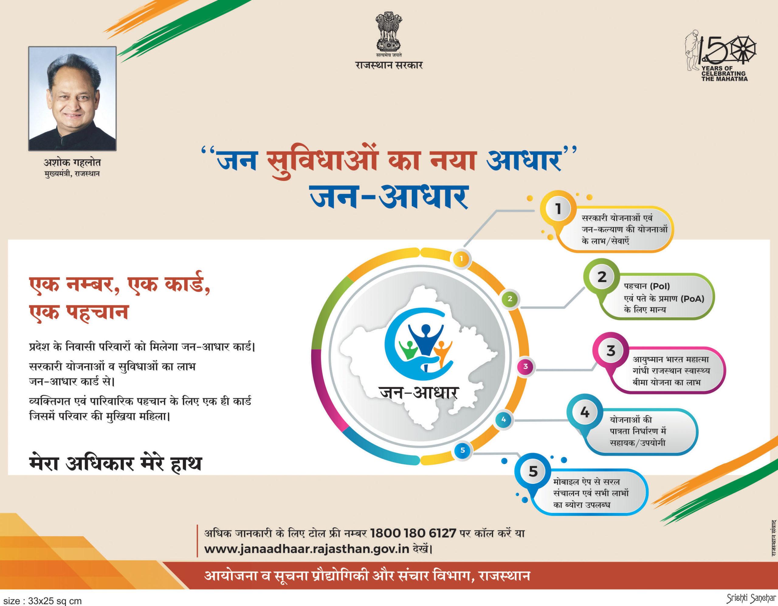 Rajasthan Jan Aadhaar Card Scheme Yojana