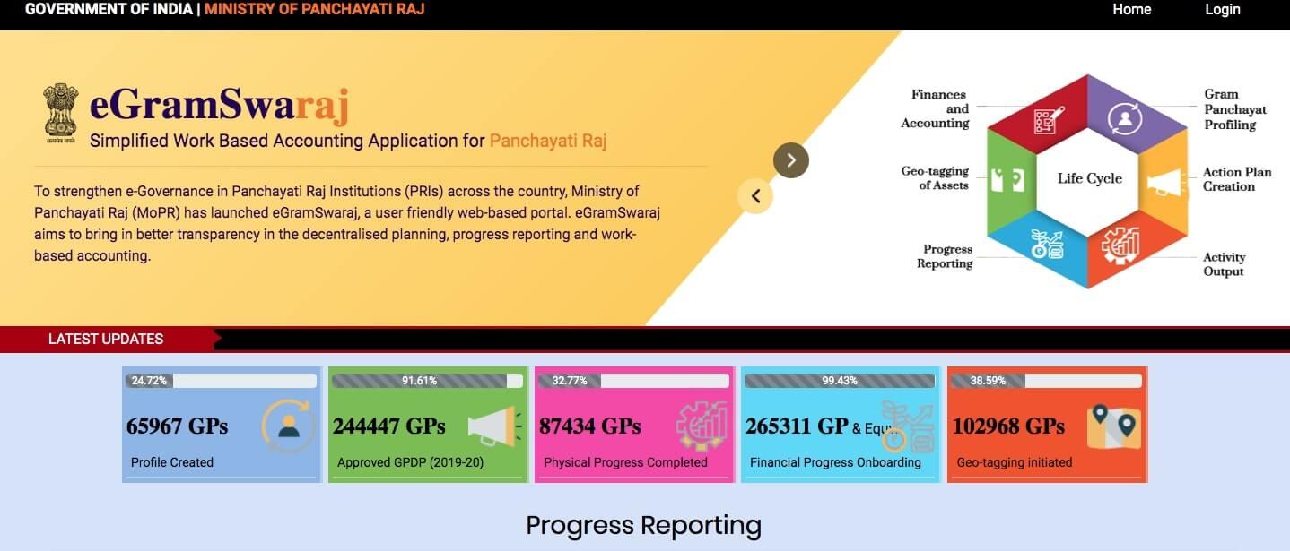 eGram Swaraj Portal: All you need to Know