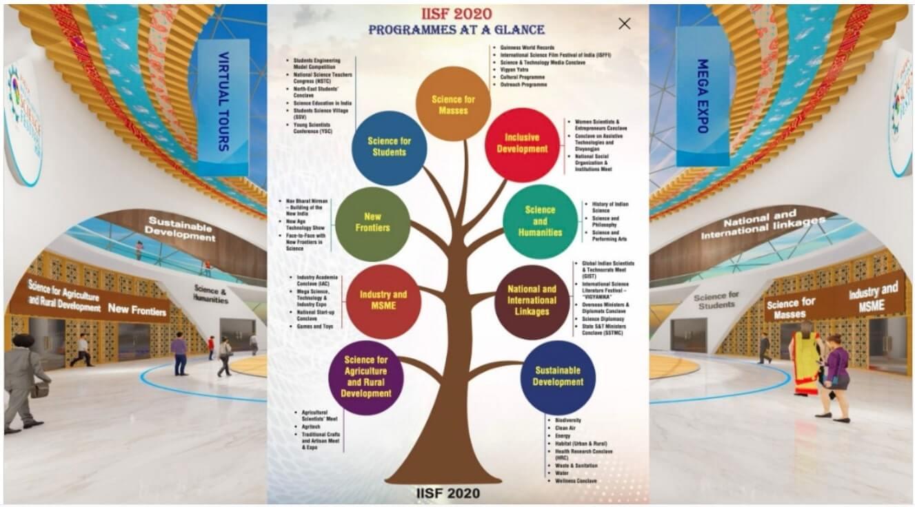 IISF 2020 | India International Science Festival